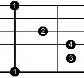 F chord diagram